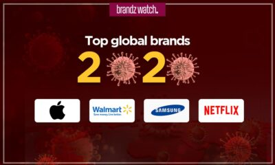top global brands 2020